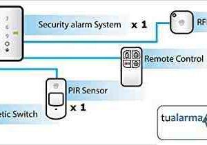 Chuango CG-G5  - Kit de alarma doméstica táctil GSM inalámbrica